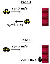 PDF Lesson 2 Momentum And Collisions The Physics