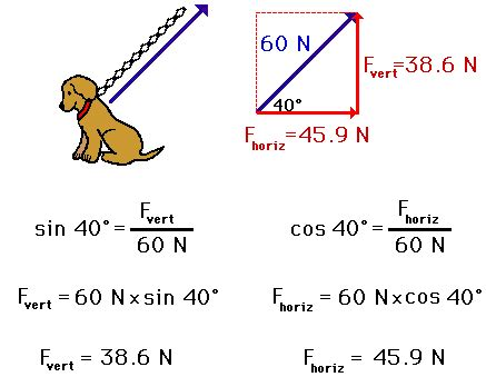 Momentum problem solving the physics classroom